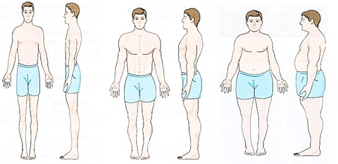 Personal trainer algarve