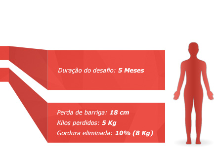 personal-trainer-portugal