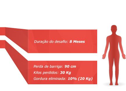 Casos Sucesso João Martins Personal Trainer